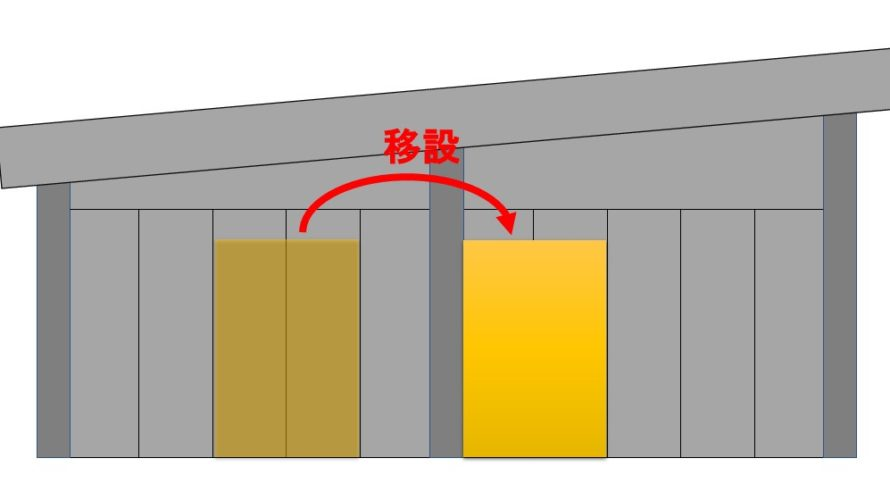 スタイルコートに憧れてイナバガレージを改造する②~ドア移設その1~